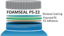 Foamseal PS22 constrcution
