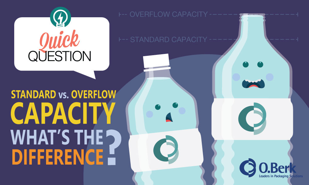 Follow Up : Understanding Standard and Overflow Capacity
