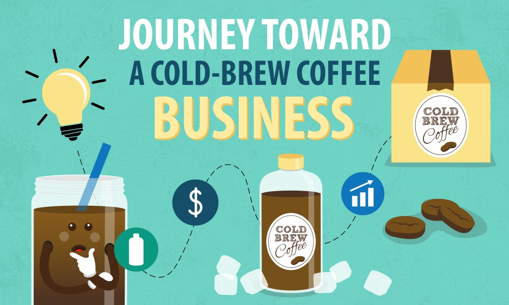 Journey Toward a Cold-Brew Coffee Business